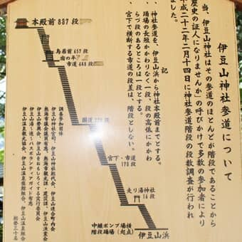 伊豆山神社 マップ